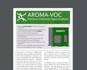 AROMA-VOC